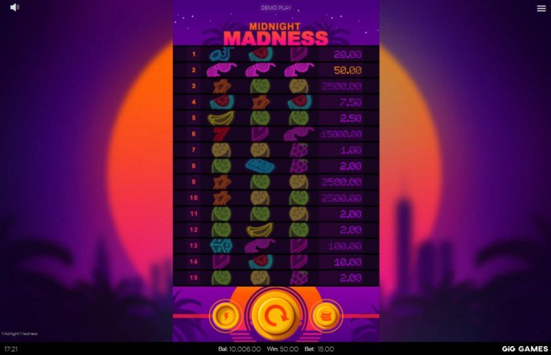 Midnight Madness :: Play 1 to 15 15 lines