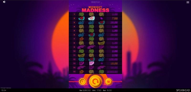 Midnight Madness :: A pair of winning paylines