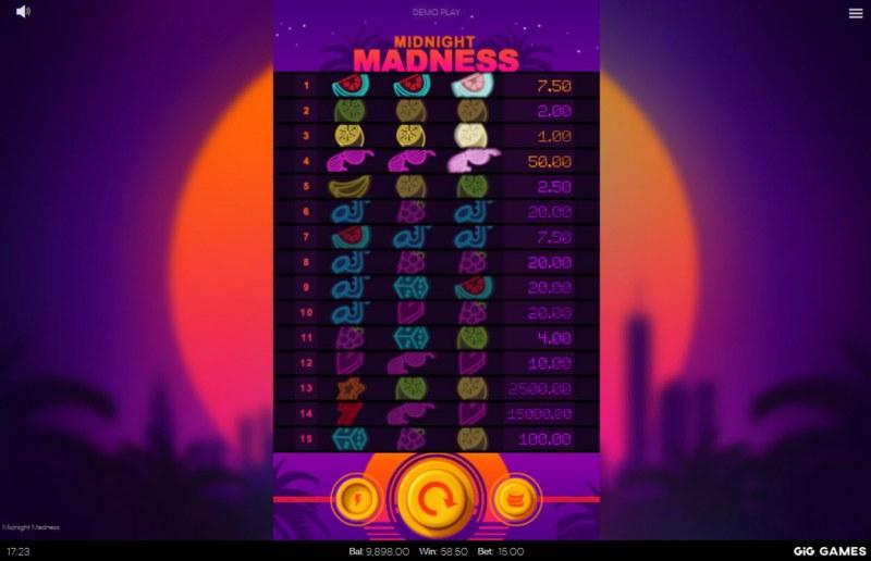 Midnight Madness :: Three of a kind