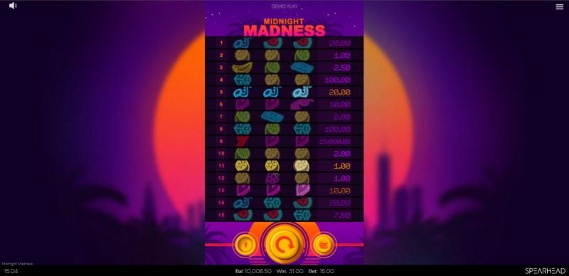 Midnight Madness :: Multiple winning paylines