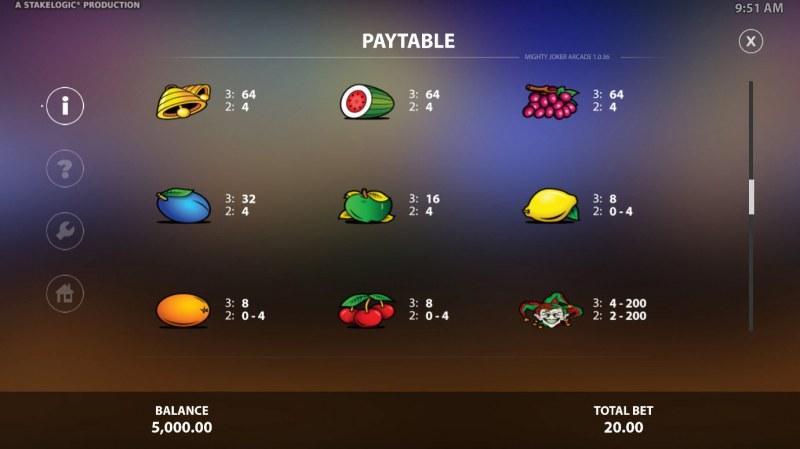 Mighty Joker Arcade :: Paytable - Low Value Symbols