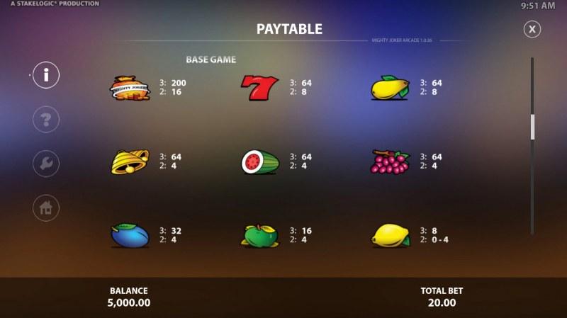 Mighty Joker Arcade :: Paytable - High Value Symbols