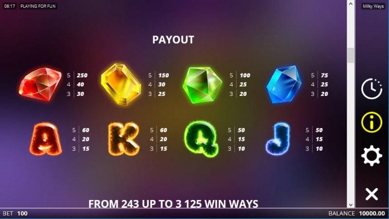 Milky Ways :: Paytable
