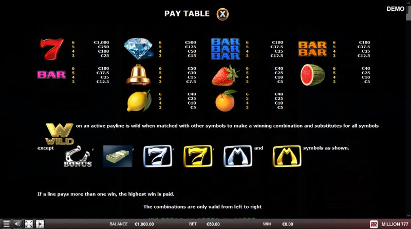 Million 777 :: Paytable