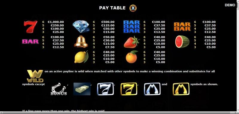 Million 7 :: Paytable