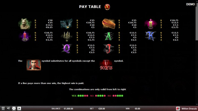 Million Dracula :: Paytable