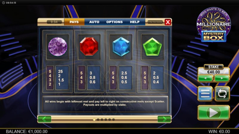 Millionaire Mystery Box :: Paytable - High Value Symbols