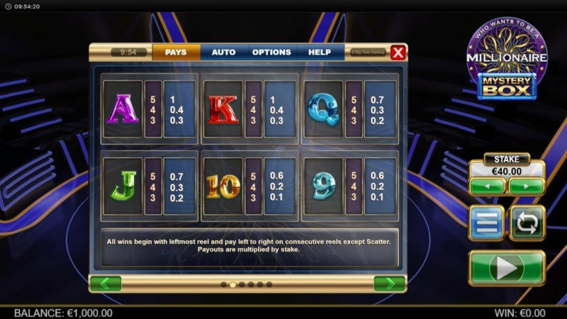 Play slots at Sin Spins: Sin Spins featuring the Video Slots Millionaire Mystery Box with a maximum payout of $250,000