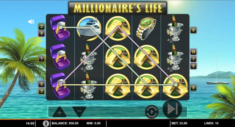 Millionaire's Life :: Game Pays In Both Directions