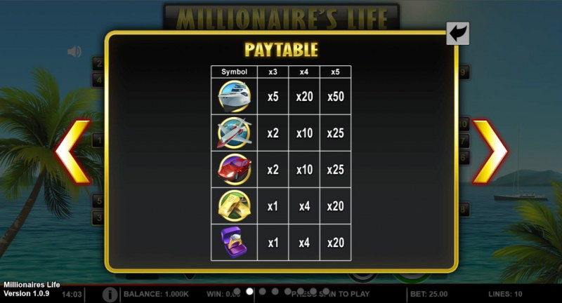 Millionaire's Life :: Paytable - High Value Symbols