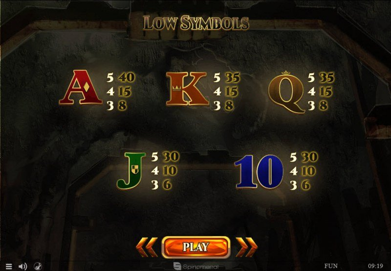 Mines of Gold :: Paytable - Low Value Symbols