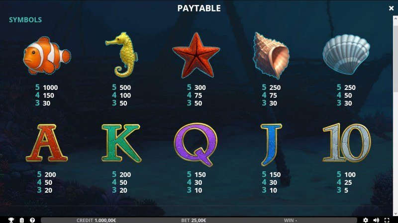 Miss Ocean :: Paytable
