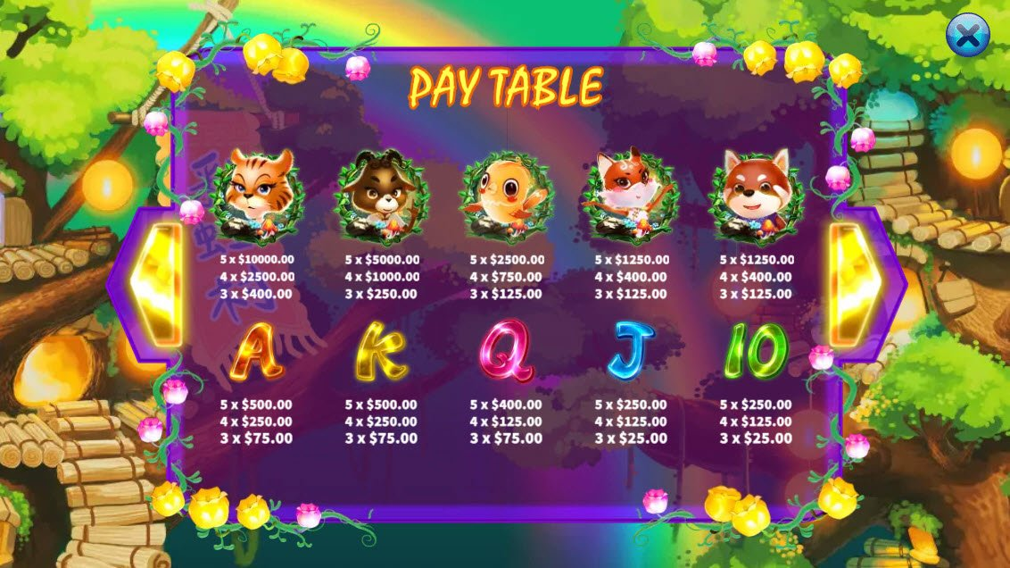 Miss Tiger :: Paytable