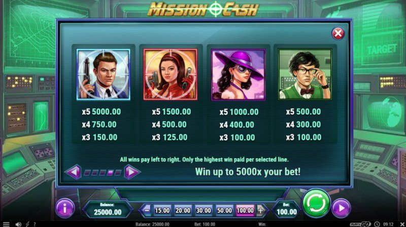 Mission Cash :: Paytable - High Value Symbols