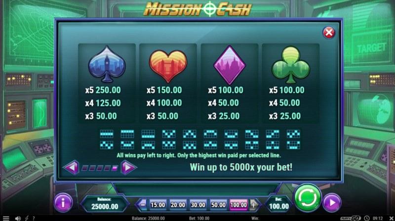 Mission Cash :: Paytable - Low Value Symbols