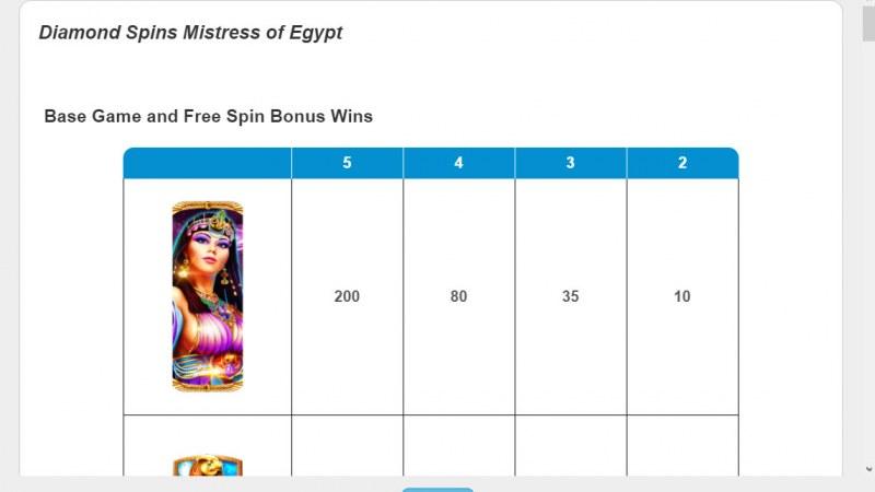 Mistress of Egypt Diamond Spins :: Paytable - High Value Symbols