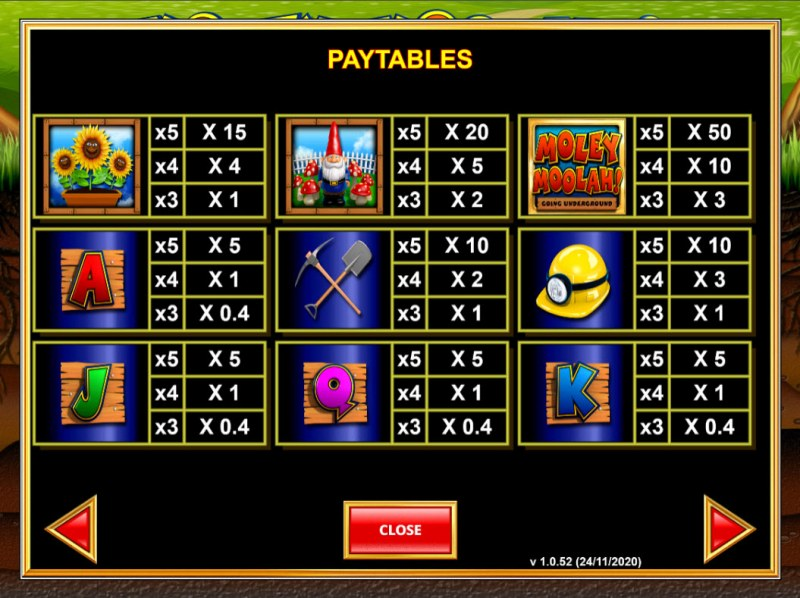 Moley Moolah Going Underground :: Paytable