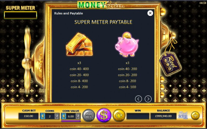 Money Galore :: Super Meter Paytable