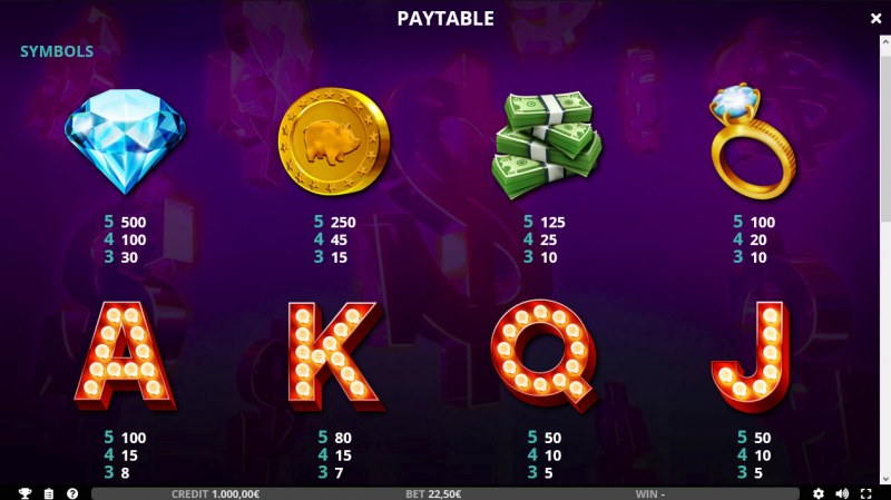 Money Pig :: Paytable