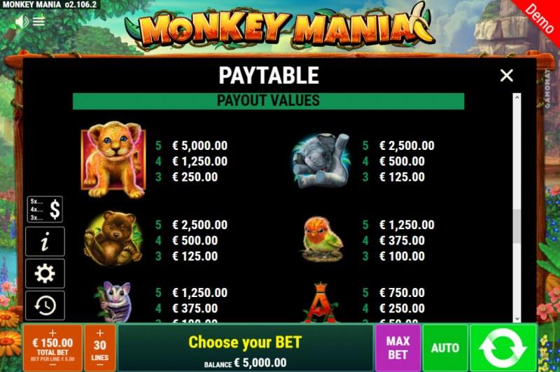 Monkey Mania :: Paytable - High Value Symbols