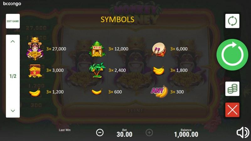 Monkey Money :: Paytable