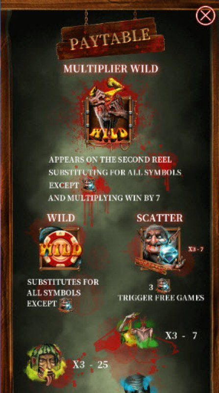 Monster 7 :: Wild and Scatter Rules