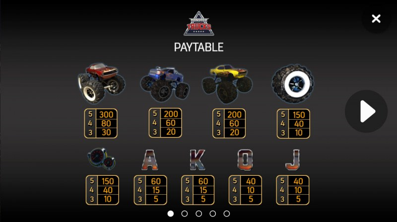 Monster Trucks :: Paytable