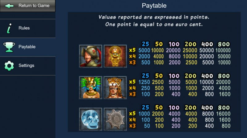 Montezuma's Treasure :: Paytable