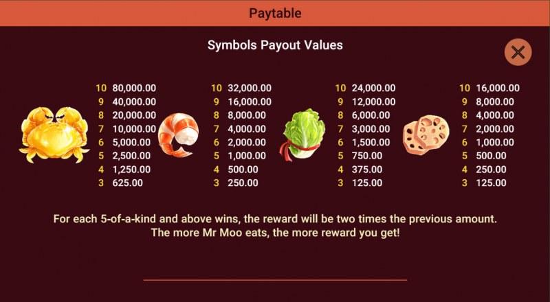 Moodie Foodie :: Paytable - High Value Symbols