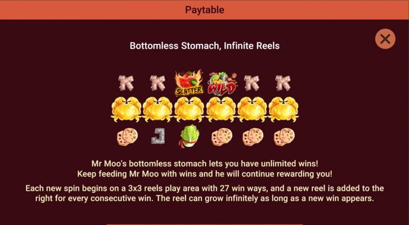 Moodie Foodie :: Infinite Reels