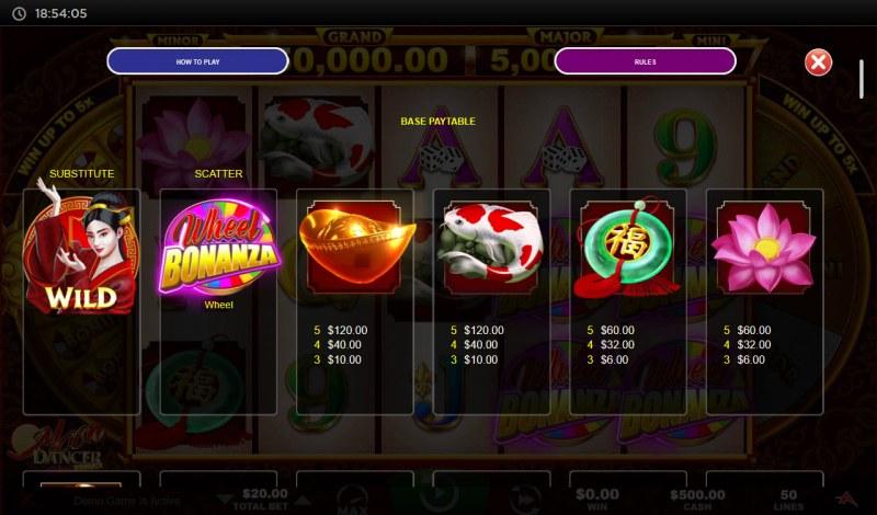 Moon Dancer :: Paytable - High Value Symbols