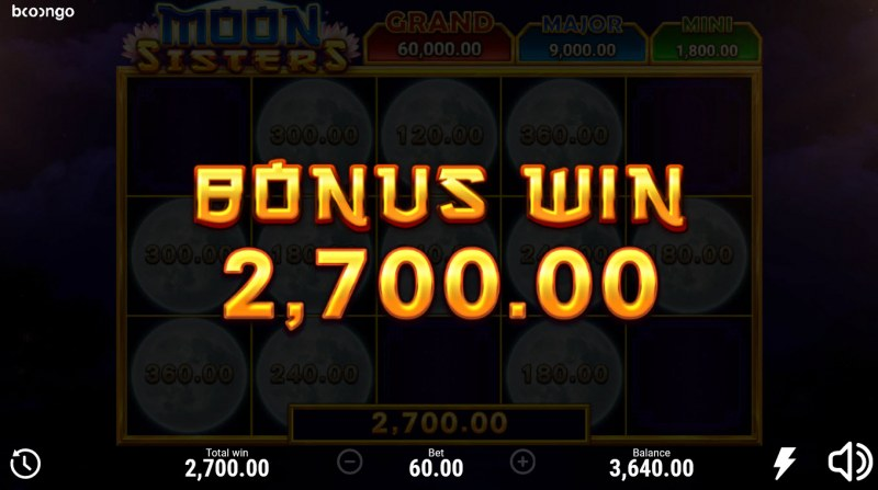 Moon Sisters Hold and Win :: Total Feature Payout