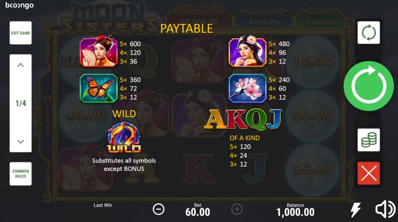 Moon Sisters Hold and Win :: Paytable