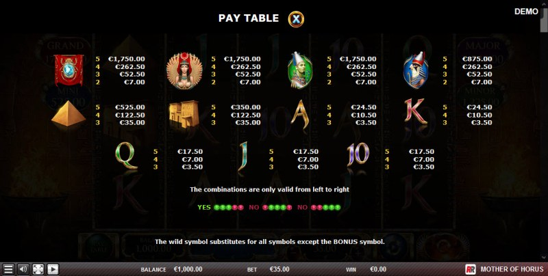 Mother of Horus :: Paytable