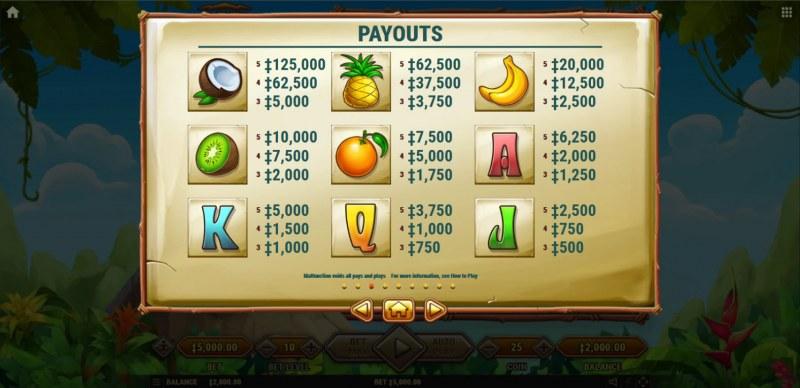Mount Mazuma :: Paytable