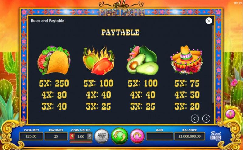 Mr. Mostacho :: Paytable - High Value Symbols