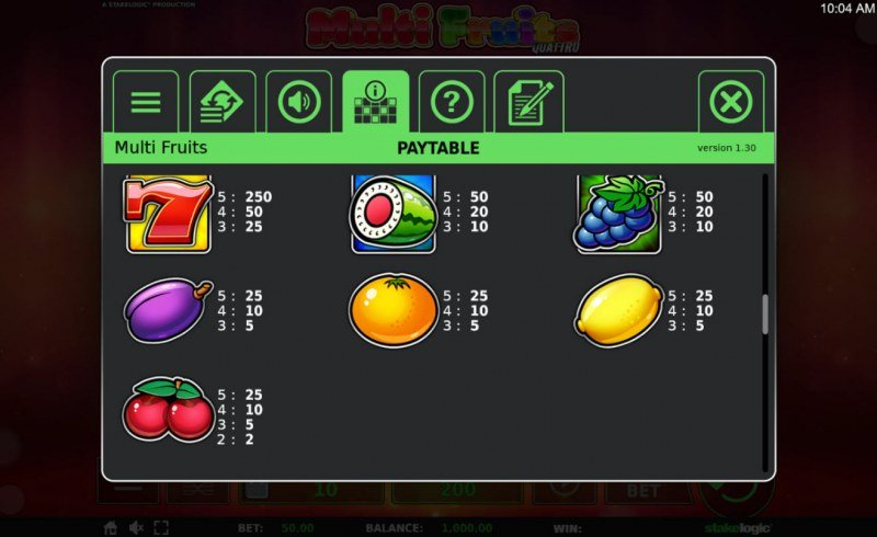 Multi Fruits Quattro :: Paytable
