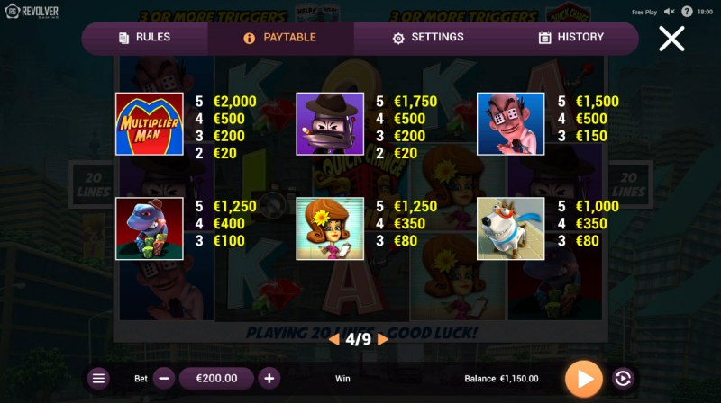 Multiplier Man :: Paytable - High Value Symbols