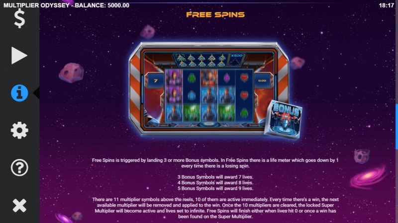 Multiplier Odyssey :: Free Spin Feature Rules