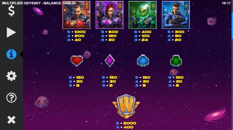 Multiplier Odyssey :: Paytable