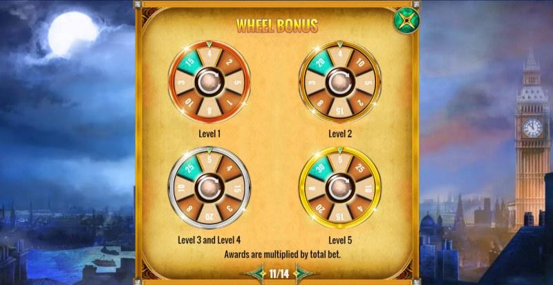 Mystery Express :: Wheel Bonus