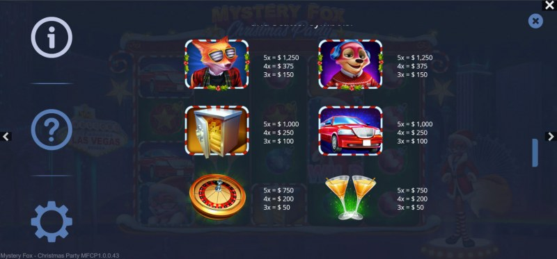 Mystery Fox Christmas Party :: Paytable - High Value Symbols