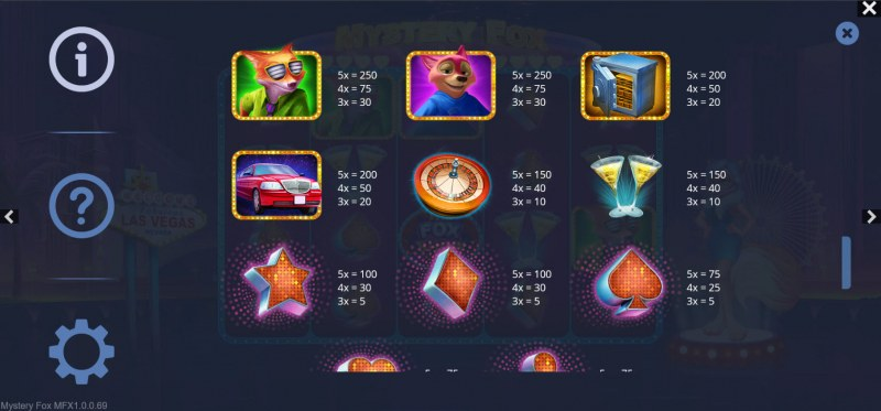 Mystery Fox :: Paytable - High Value Symbols