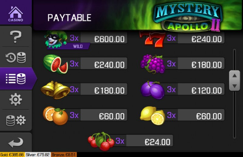 Mystery Apollo II :: Paytable - Low Value Symbols