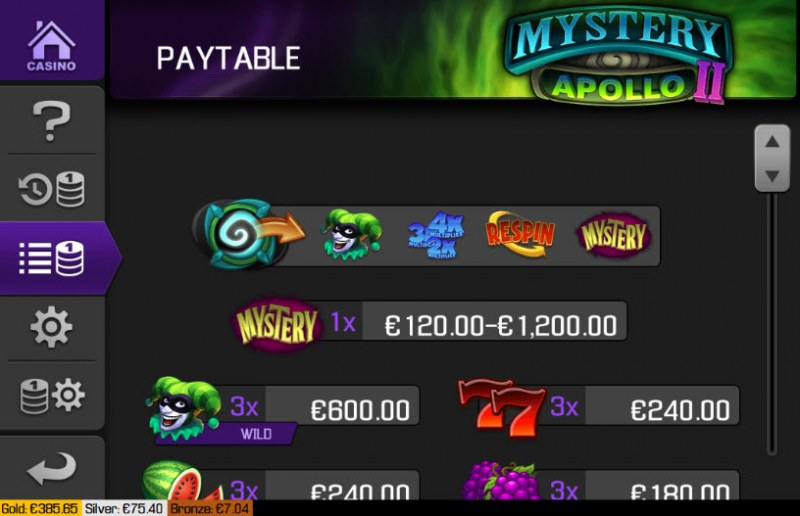 Mystery Apollo II :: Paytable - High Value Symbols