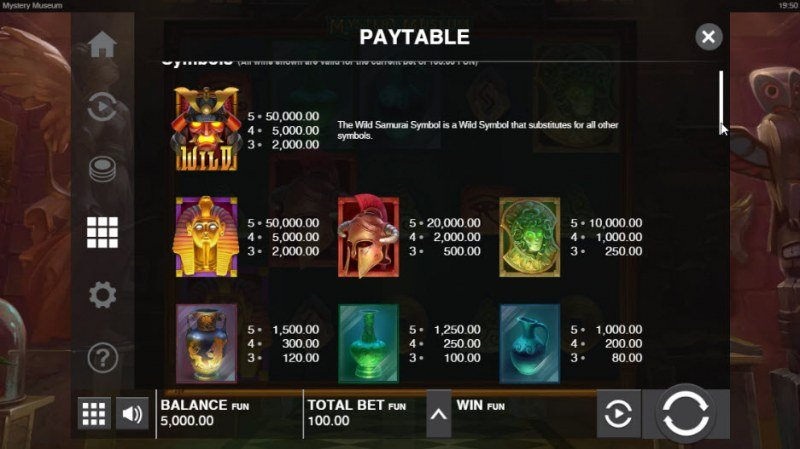Mystery Museum :: Paytable - High Value Symbols