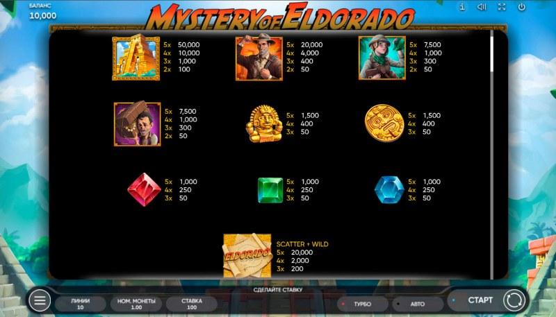 Mystery of Eldorado :: Paytable