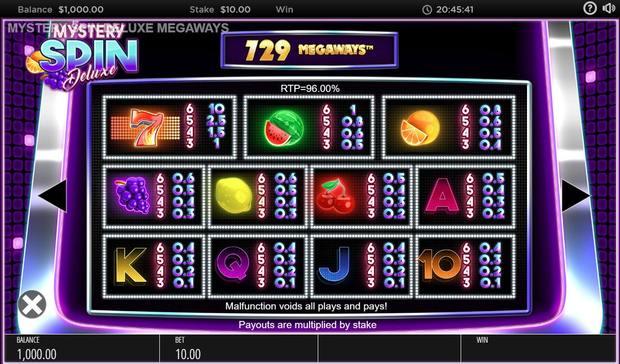 Mystery Spin Deluxe Megaways :: Paytable