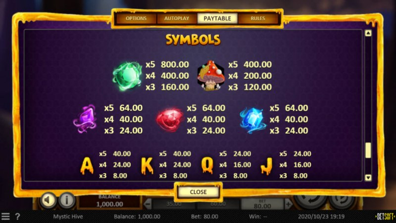 Mystic Hive :: Paytable