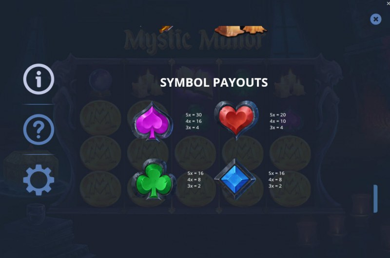 Mystic Manor :: Paytable - Low Value Symbols